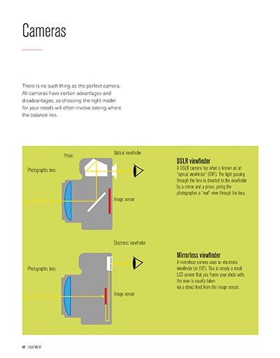camera-infographic.jpg