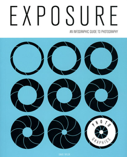 exposure-info01.jpg